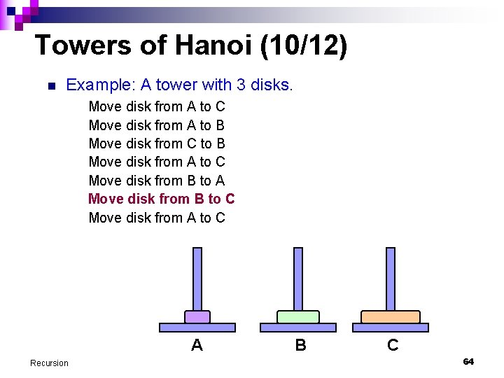 Towers of Hanoi (10/12) n Example: A tower with 3 disks. Move disk from