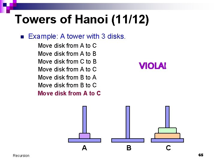 Towers of Hanoi (11/12) n Example: A tower with 3 disks. Move disk from