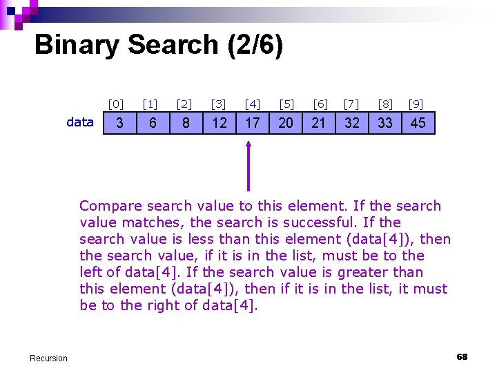 Binary Search (2/6) data [0] [1] [2] [3] [4] [5] [6] [7] [8] [9]