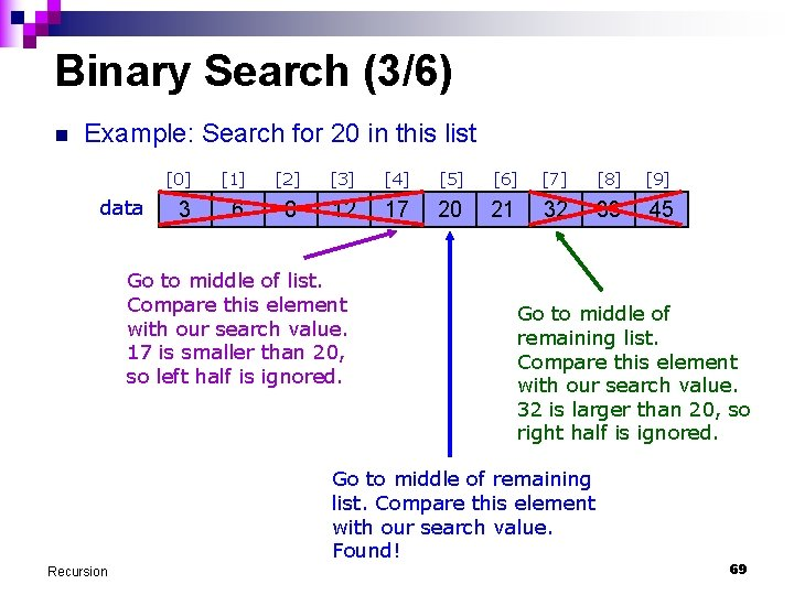 Binary Search (3/6) n Example: Search for 20 in this list data [0] [1]
