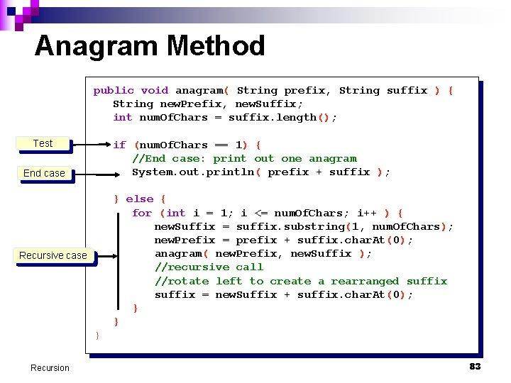 Anagram Method public void anagram( String prefix, String suffix ) { String new. Prefix,