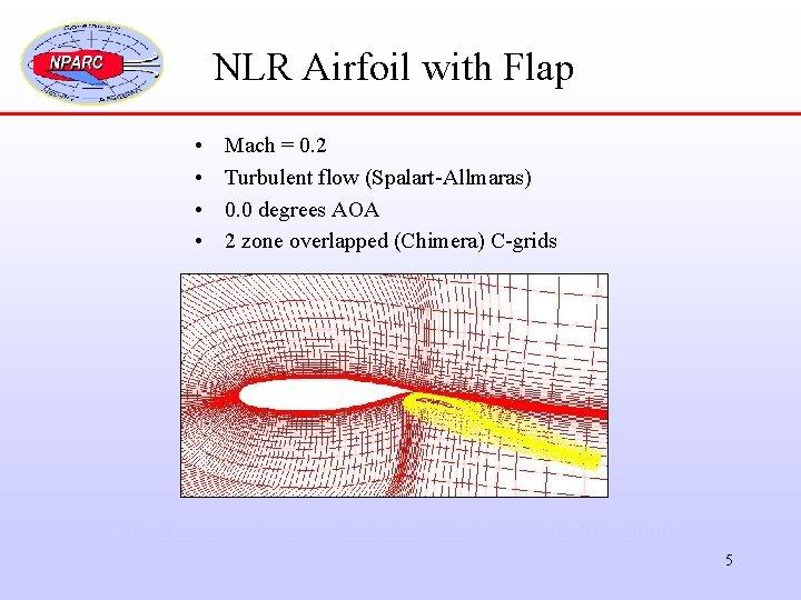 NLR Airfoil with Flap • • Mach = 0. 2 Turbulent flow (Spalart-Allmaras) 0.