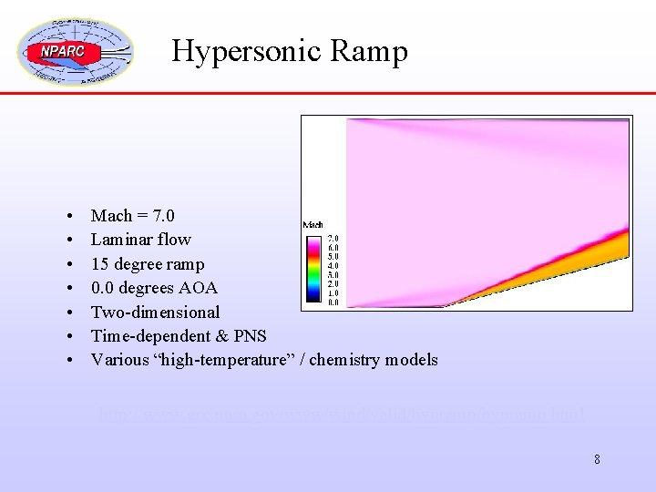 Hypersonic Ramp • • Mach = 7. 0 Laminar flow 15 degree ramp 0.