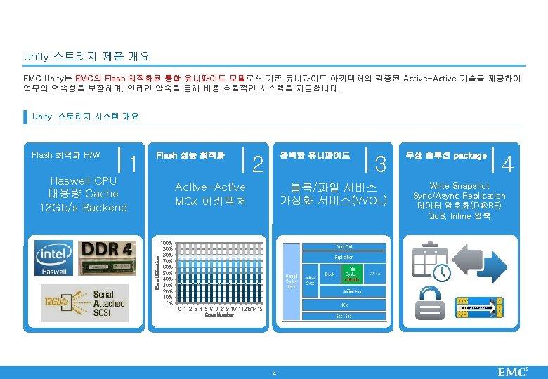Unity 스토리지 제품 개요 EMC Unity는 EMC의 Flash 최적화된 통합 유니파이드 모델로서 기존 유니파이드