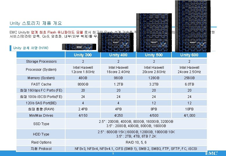 Unity 스토리지 제품 개요 EMC Unity는 업계 최초 Flash 유니파이드 모델 로서 최고의 Flash