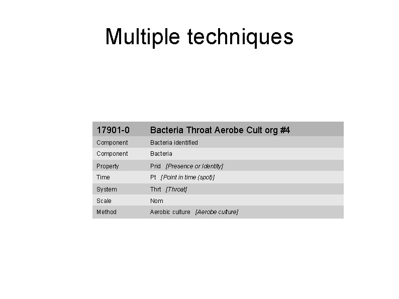 Multiple techniques 17901 -0 Bacteria Throat Aerobe Cult org #4 Component Bacteria identified Component