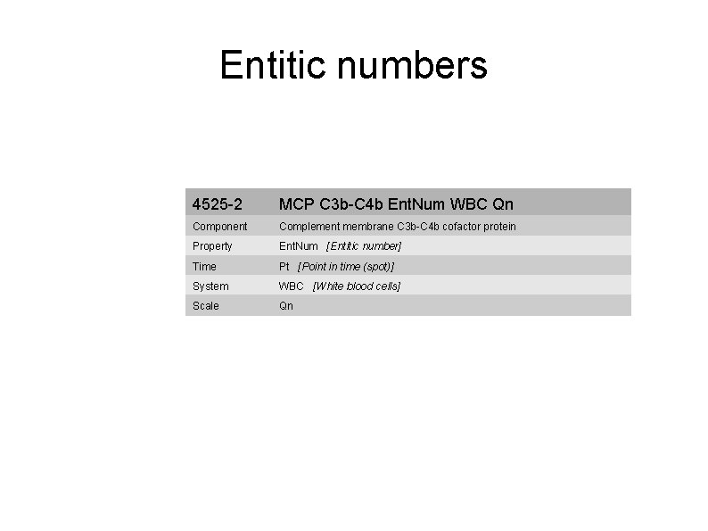 Entitic numbers 4525 -2 MCP C 3 b-C 4 b Ent. Num WBC Qn