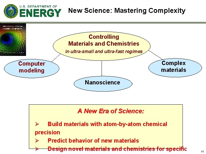 New Science: Mastering Complexity Controlling Materials and Chemistries in ultra-small and ultra-fast regimes Complex