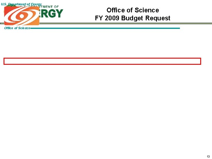 U. S. Department of Energy Office of Science FY 2009 Budget Request Office of