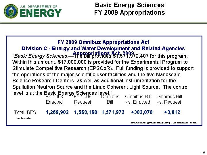 Basic Energy Sciences FY 2009 Appropriations FY 2009 Omnibus Appropriations Act Division C -