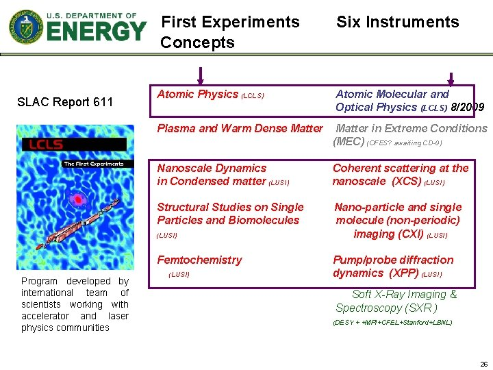 First Experiments Concepts SLAC Report 611 Atomic Physics (LCLS) Atomic Molecular and Optical Physics