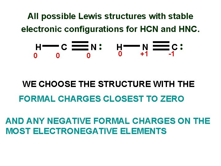 All possible Lewis structures with stable electronic configurations for HCN and HNC. H 0