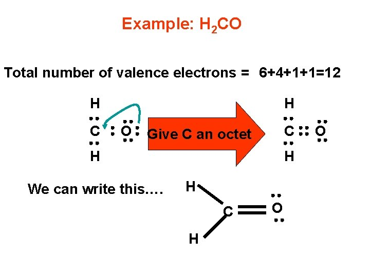Example: H 2 CO Total number of valence electrons = 6+4+1+1=12 H C H