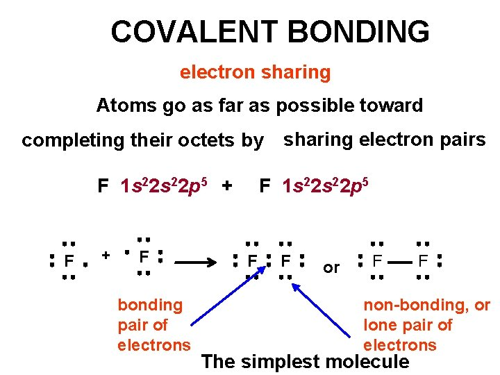 COVALENT BONDING electron sharing Atoms go as far as possible toward completing their octets