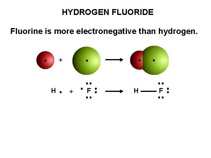 HYDROGEN FLUORIDE Fluorine is more electronegative than hydrogen. + H + F H F
