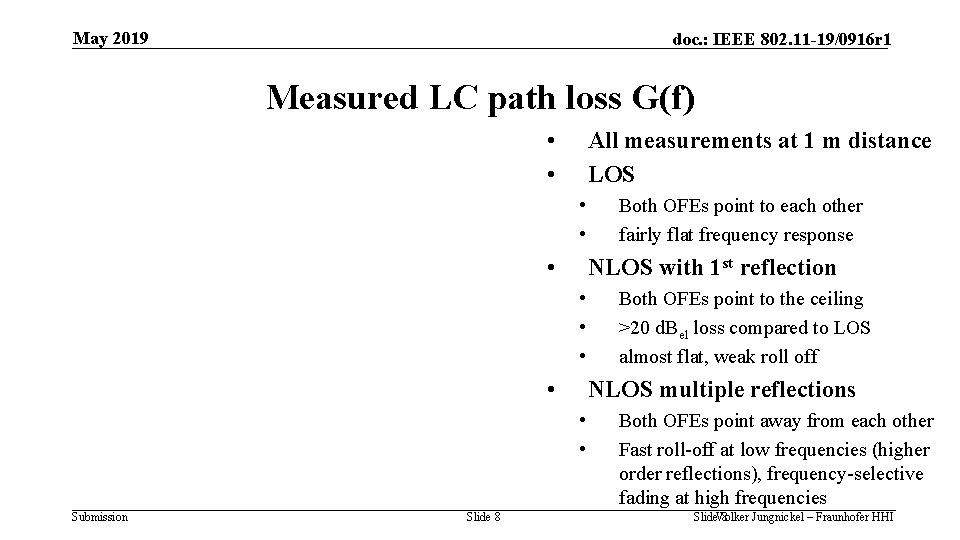May 2019 doc. : IEEE 802. 11 -19/0916 r 1 Measured LC path loss