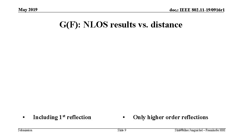 May 2019 doc. : IEEE 802. 11 -19/0916 r 1 G(F): NLOS results vs.