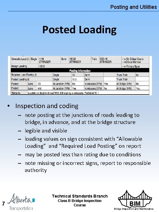 Posting and Utilities Posted Loading • Inspection and coding – note posting at the