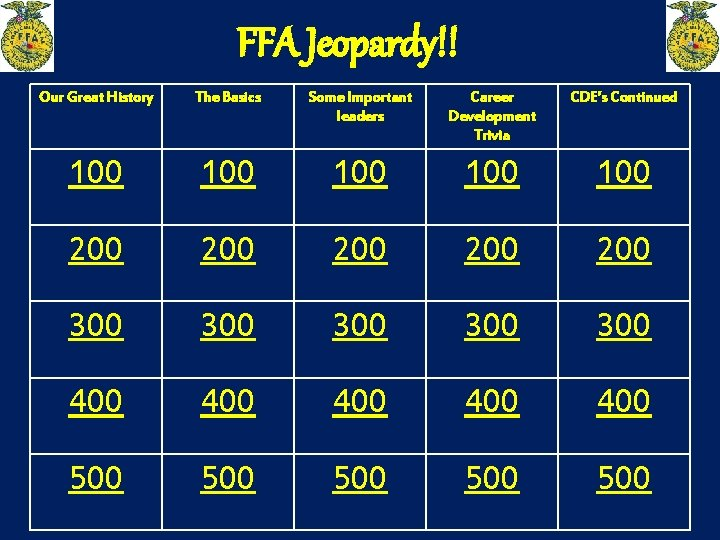 FFA Jeopardy!! Our Great History The Basics Some Important leaders Career Development Trivia CDE's