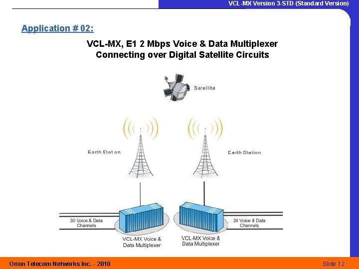 VCL-MX Version 3 -STD (Standard Version) Application # 02: VCL-MX, E 1 2 Mbps