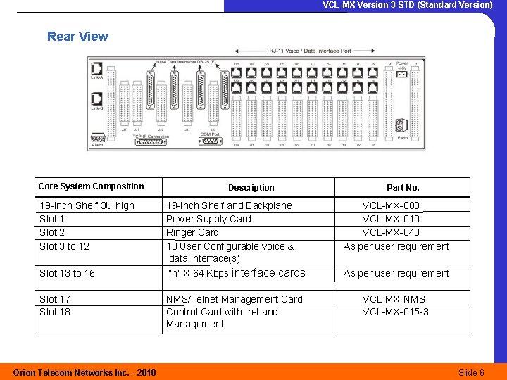 VCL-MX Version 3 -STD (Standard Version) Rear View Core System Composition Description Part No.