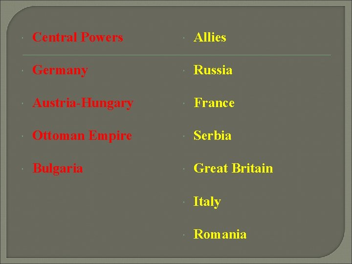 Central Powers Allies Germany Russia Austria-Hungary France Ottoman Empire Serbia Bulgaria Great Britain