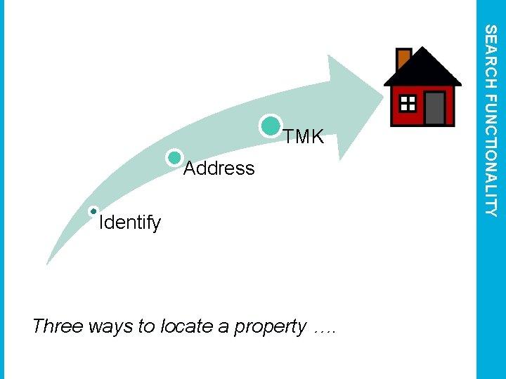 Address Identify Three ways to locate a property …. SEARCH FUNCTIONALITY TMK
