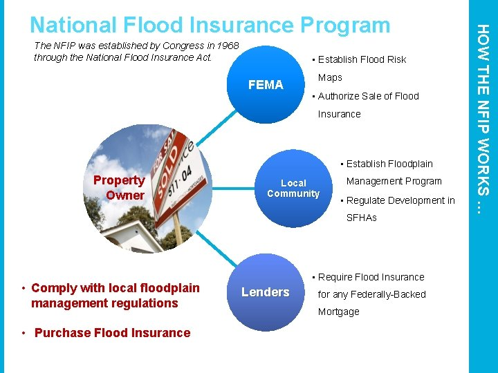 The NFIP was established by Congress in 1968 through the National Flood Insurance Act.