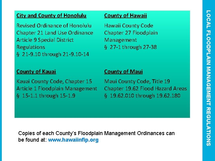 County of Hawaii Revised Ordinance of Honolulu Chapter 21 Land Use Ordinance Article 9