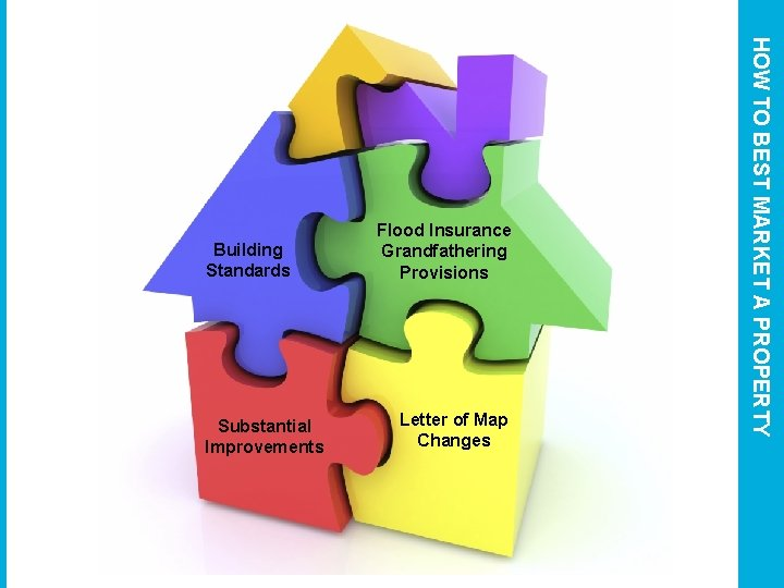 Substantial Improvements Letter of Map Changes HOW TO BEST MARKET A PROPERTY Building Standards