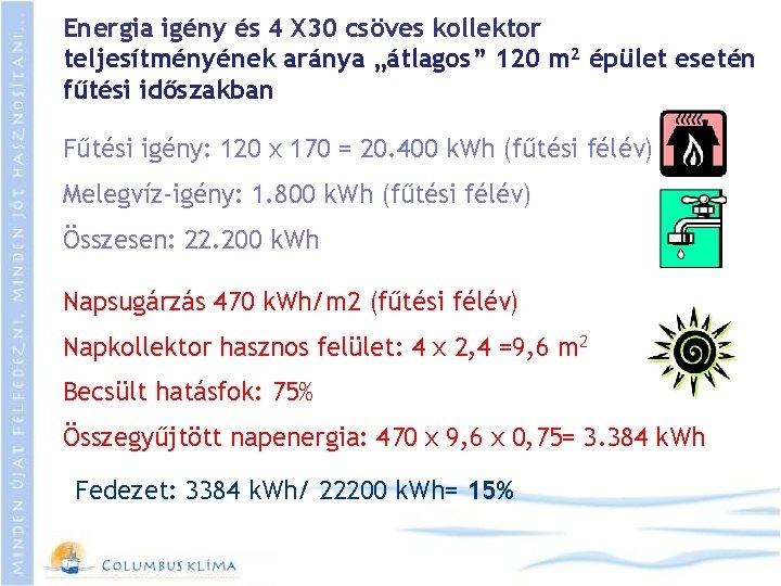 """Energia igény és 4 X 30 csöves kollektor teljesítményének aránya """"átlagos"""" 120 m 2"""
