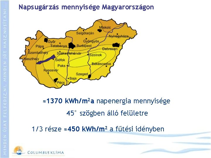 Napsugárzás mennyisége Magyarországon ≈1370 k. Wh/m 2 a napenergia mennyisége 45° szögben álló felületre
