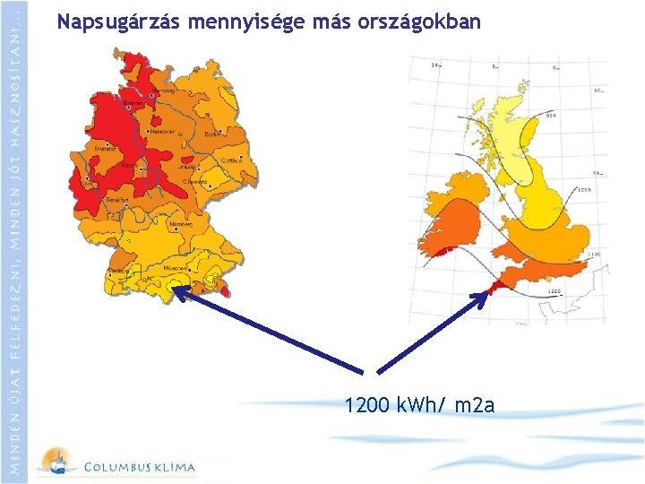 Napsugárzás mennyisége más országokban 1200 k. Wh/ m 2 a