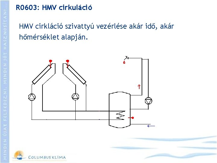 R 0603: HMV cirkuláció HMV cirkláció szivattyú vezérlése akár idő, akár hőmérséklet alapján.