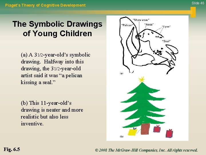 Slide 46 Piaget's Theory of Cognitive Development The Symbolic Drawings of Young Children (a)