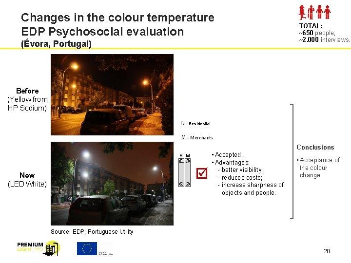 Changes in the colour temperature EDP Psychosocial evaluation (Évora, Portugal) TOTAL: ~650 people; ~2.