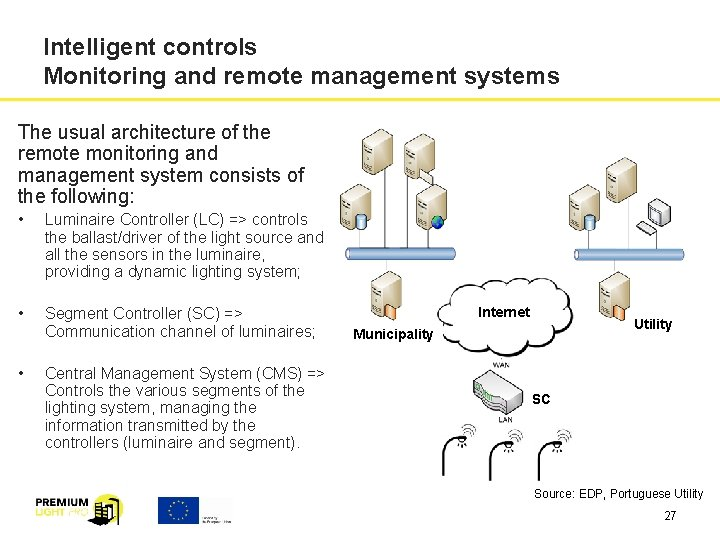 Intelligent controls Monitoring and remote management systems The usual architecture of the remote monitoring