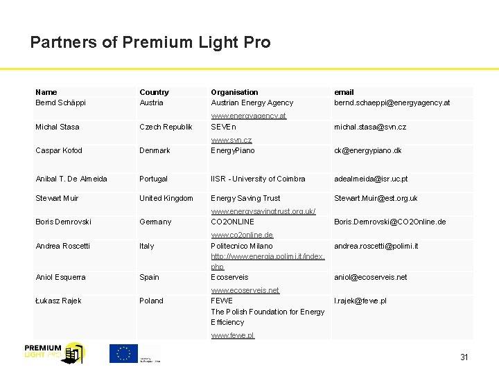 Partners of Premium Light Pro Name Bernd Schäppi Country Austria Organisation Austrian Energy Agency