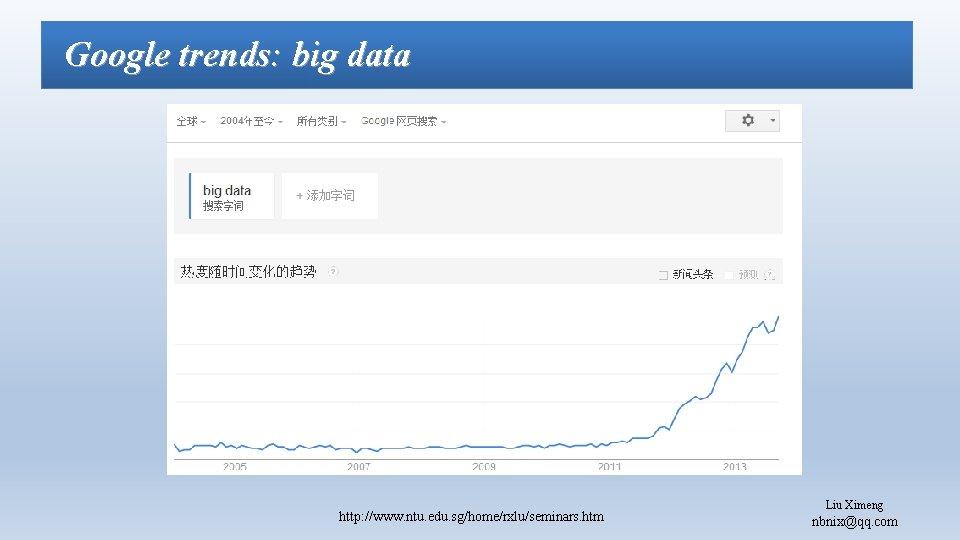Google trends: big data http: //www. ntu. edu. sg/home/rxlu/seminars. htm Liu Ximeng nbnix@qq. com
