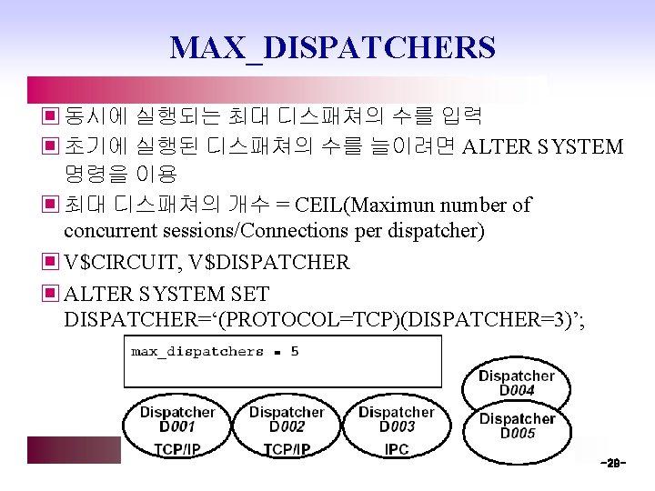 MAX_DISPATCHERS ▣ 동시에 실행되는 최대 디스패쳐의 수를 입력 ▣ 초기에 실행된 디스패쳐의 수를 늘이려면