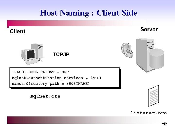 Host Naming : Client Side -6 -
