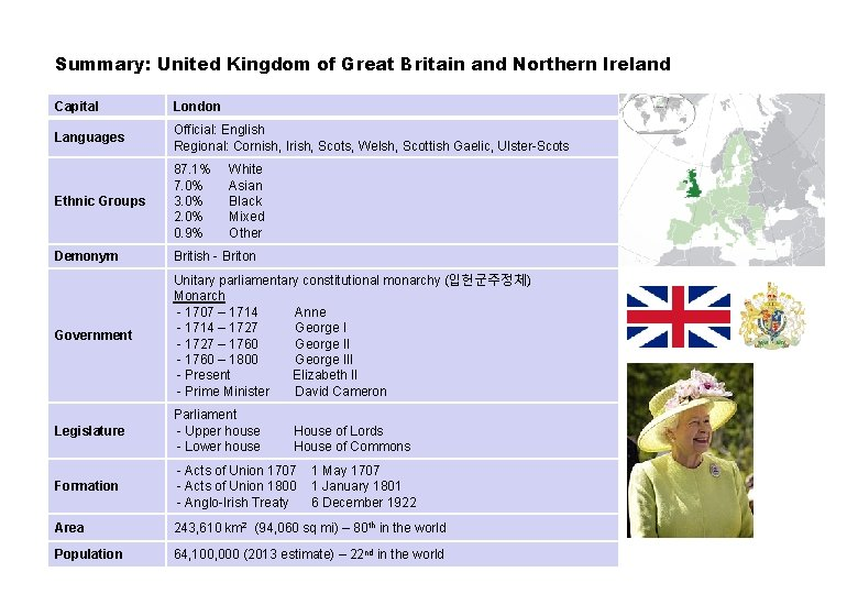 Summary: United Kingdom of Great Britain and Northern Ireland Capital London Languages Official: English