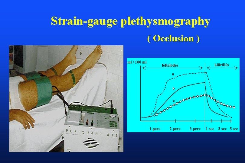 Strain-gauge plethysmography ( Occlusion )