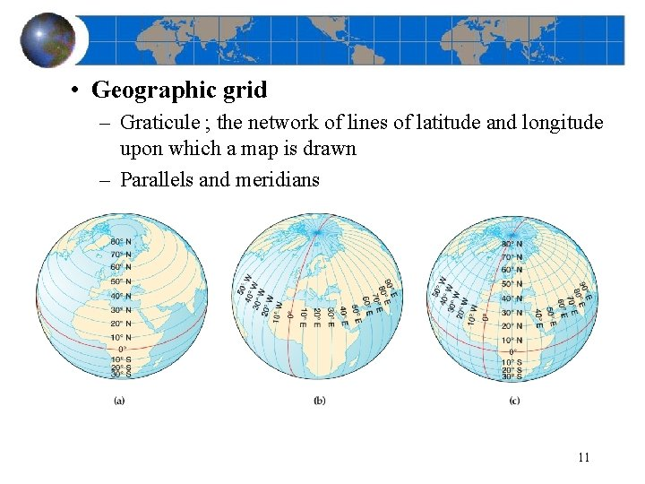 • Geographic grid – Graticule ; the network of lines of latitude and