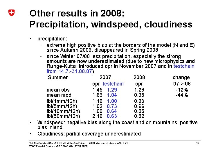 Other results in 2008: Precipitation, windspeed, cloudiness • • • precipitation: • extreme high