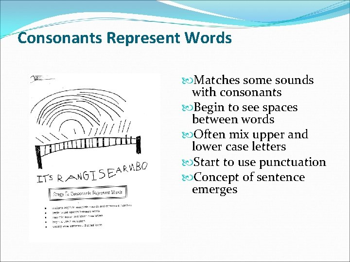 Consonants Represent Words Matches some sounds with consonants Begin to see spaces between words