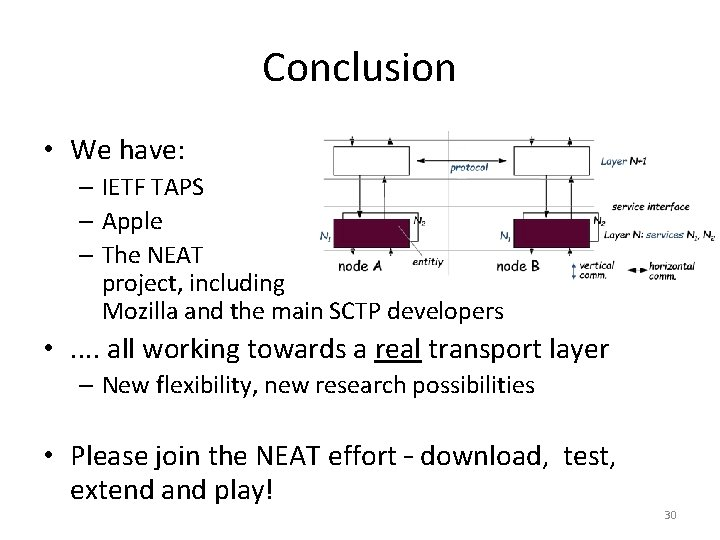 Conclusion • We have: – IETF TAPS – Apple – The NEAT project, including