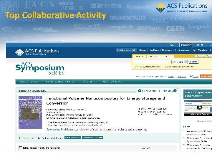 Top Collaborative Activity