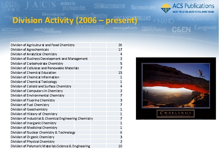 Division Activity (2006 – present) Division of Agricultural and Food Chemistry Division of Agrochemicals