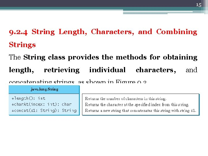 15 9. 2. 4 String Length, Characters, and Combining Strings The String class provides